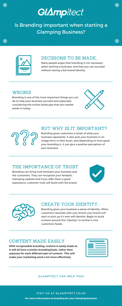 Infographic Explaining Why Branding Is Important For Starting A Glamping Business
