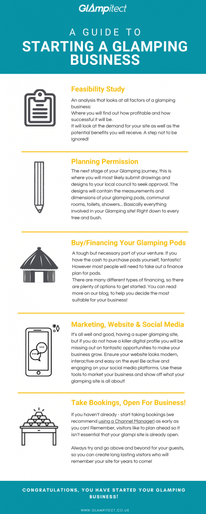 An infographic - On starting a glamping business